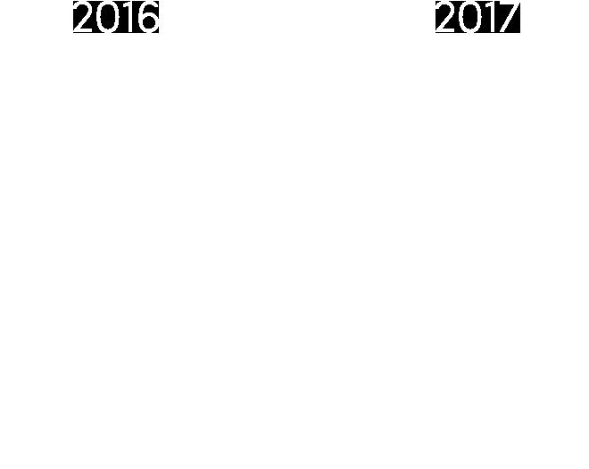 Ekomersy